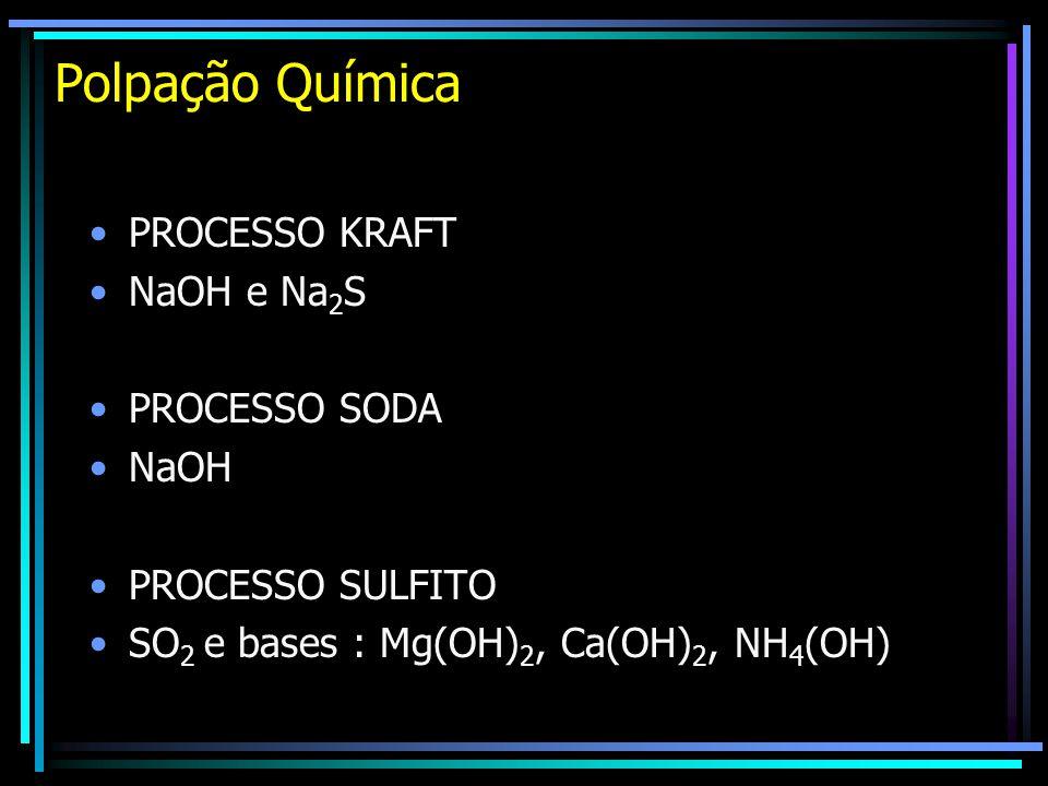 Polpação Química PROCESSO KRAFT NaOH e Na2S PROCESSO SODA NaOH