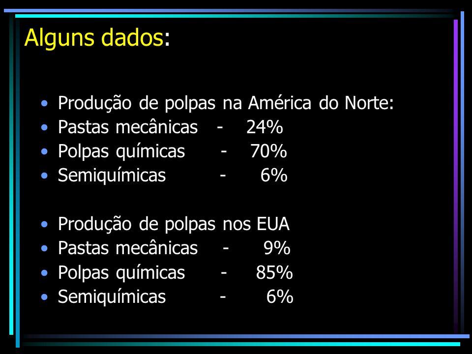 Alguns dados: Produção de polpas na América do Norte:
