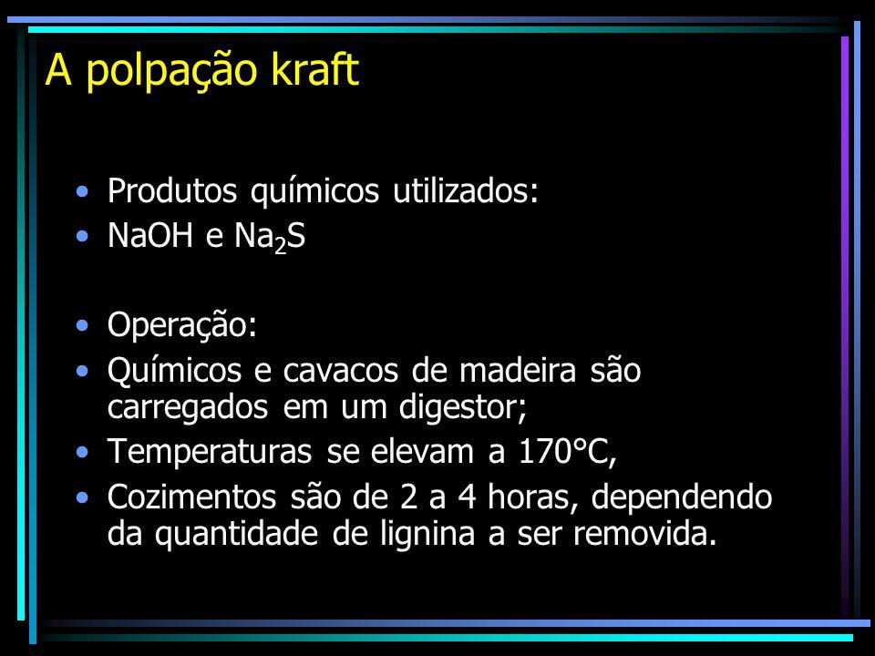 A polpação kraft Produtos químicos utilizados: NaOH e Na2S Operação:
