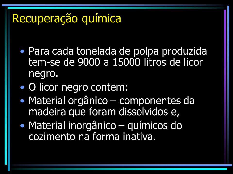 Recuperação química Para cada tonelada de polpa produzida tem-se de 9000 a 15000 litros de licor negro.