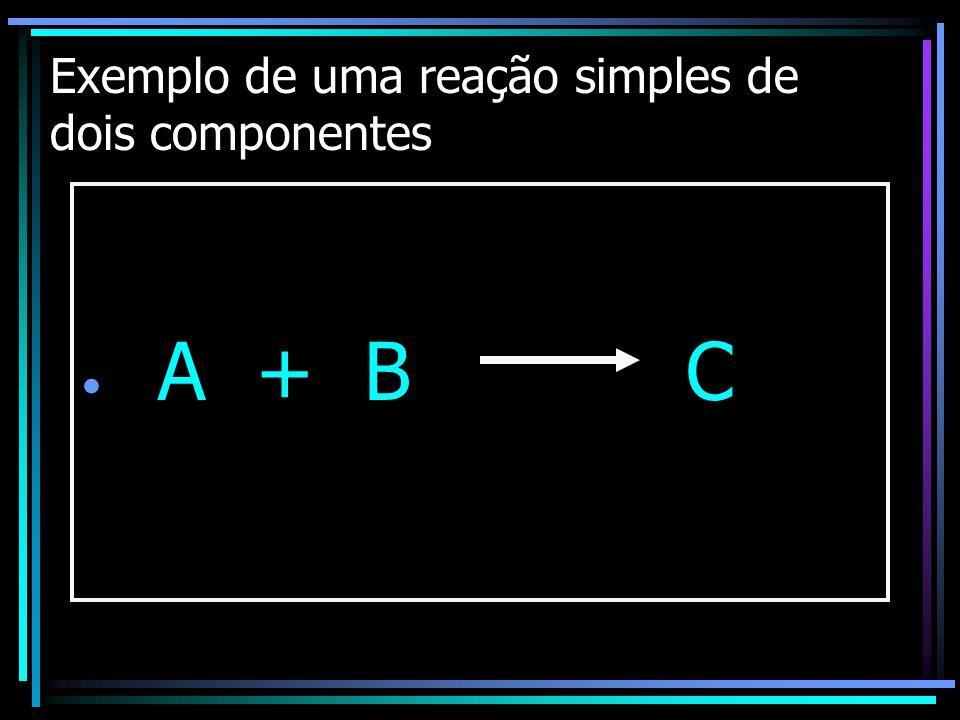Exemplo de uma reação simples de dois componentes