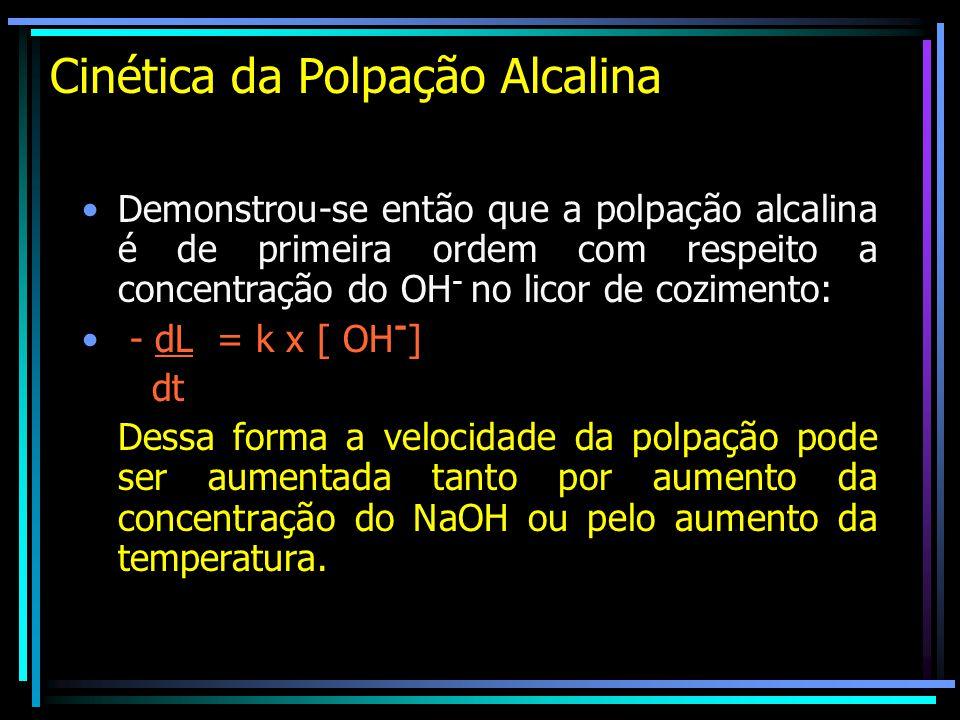 Cinética da Polpação Alcalina