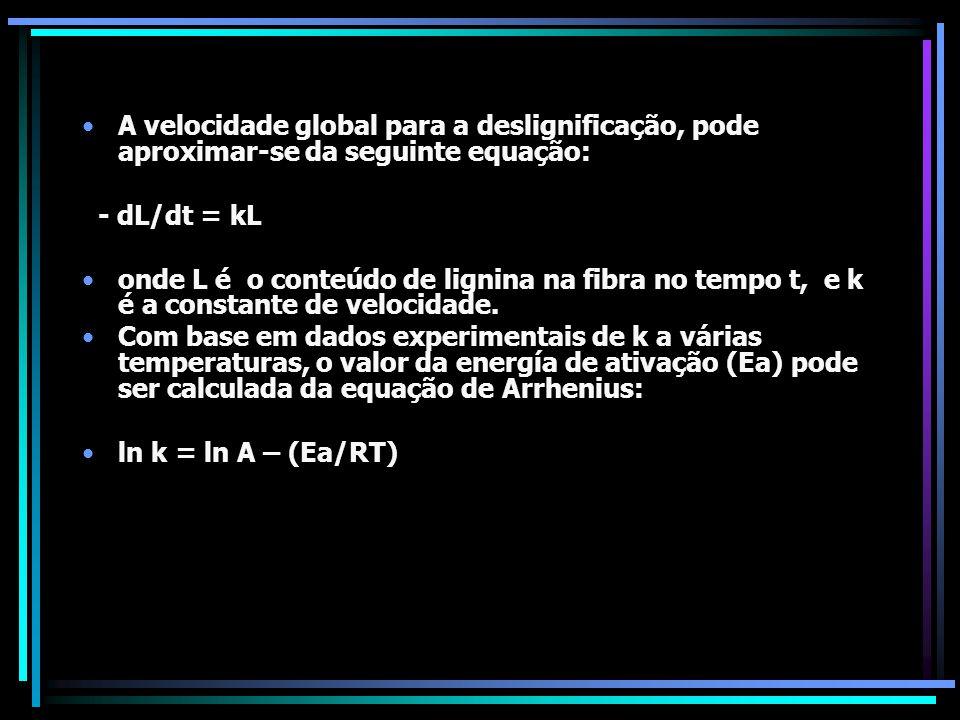 A velocidade global para a deslignificação, pode aproximar-se da seguinte equação: