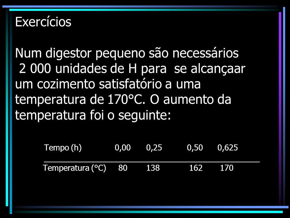 Exercícios Num digestor pequeno são necessários 2 000 unidades de H para se alcançaar um cozimento satisfatório a uma temperatura de 170°C.