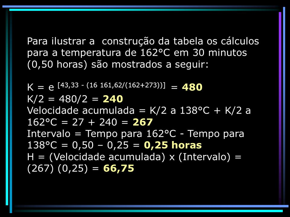 Para ilustrar a construção da tabela os cálculos para a temperatura de 162°C em 30 minutos (0,50 horas) são mostrados a seguir: