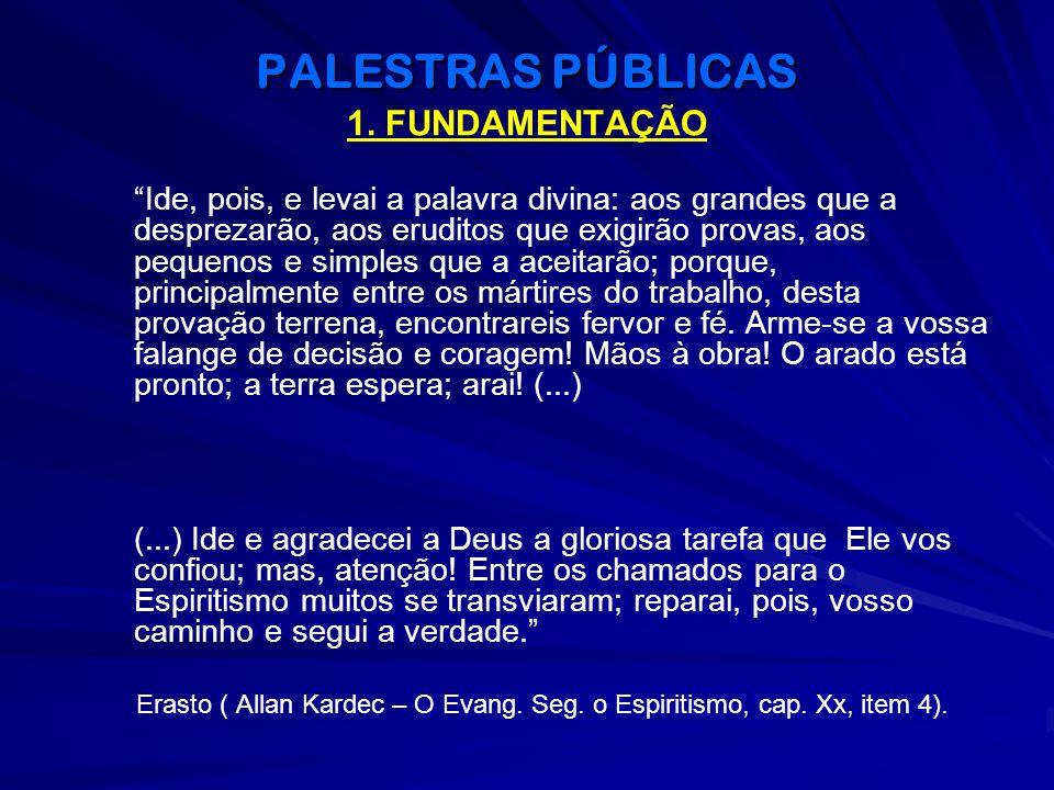 PALESTRAS PÚBLICAS 1. FUNDAMENTAÇÃO