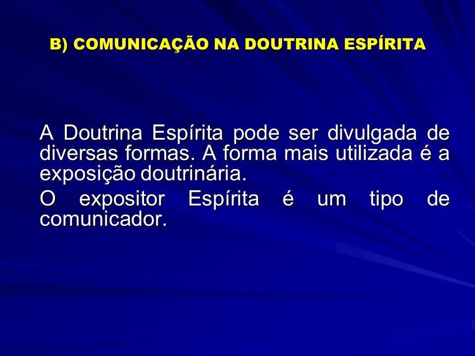 B) COMUNICAÇÃO NA DOUTRINA ESPÍRITA