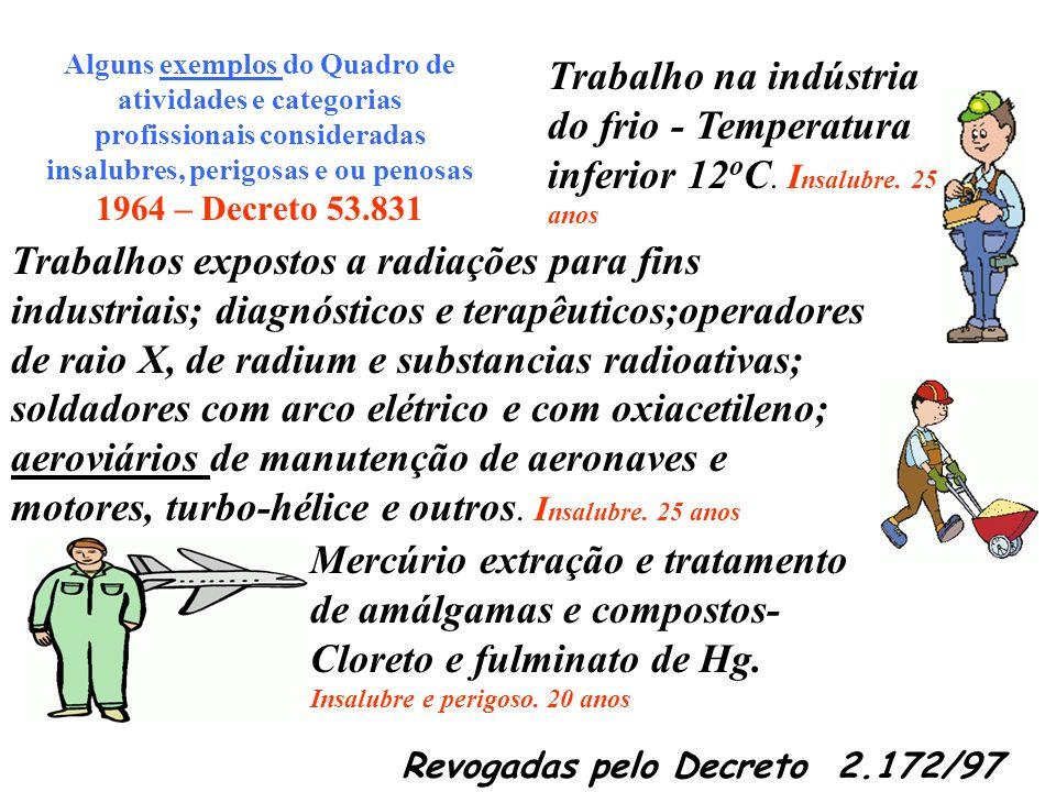 Alguns exemplos do Quadro de atividades e categorias profissionais consideradas insalubres, perigosas e ou penosas 1964 – Decreto 53.831
