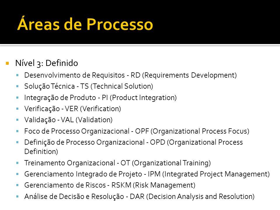 Áreas de Processo Nível 3: Definido