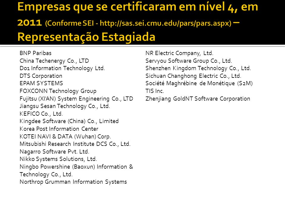 Empresas que se certificaram em nível 4, em 2011 (Conforme SEI - http://sas.sei.cmu.edu/pars/pars.aspx) – Representação Estagiada