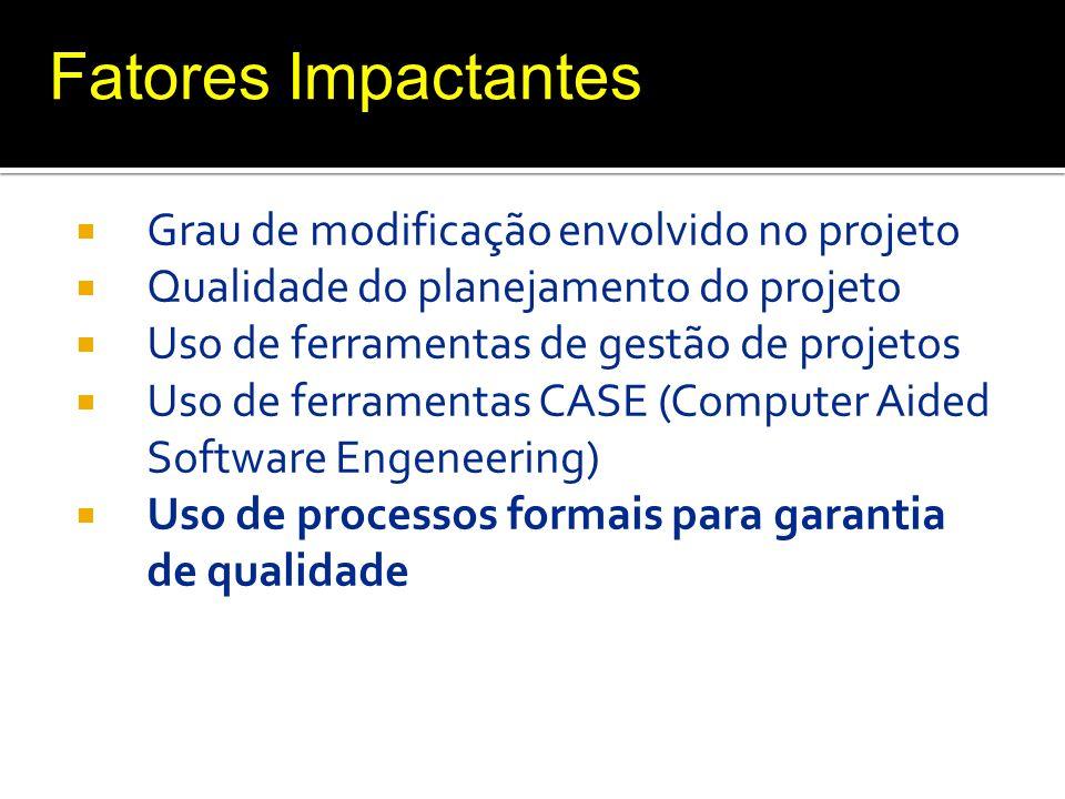 Fatores Impactantes Grau de modificação envolvido no projeto
