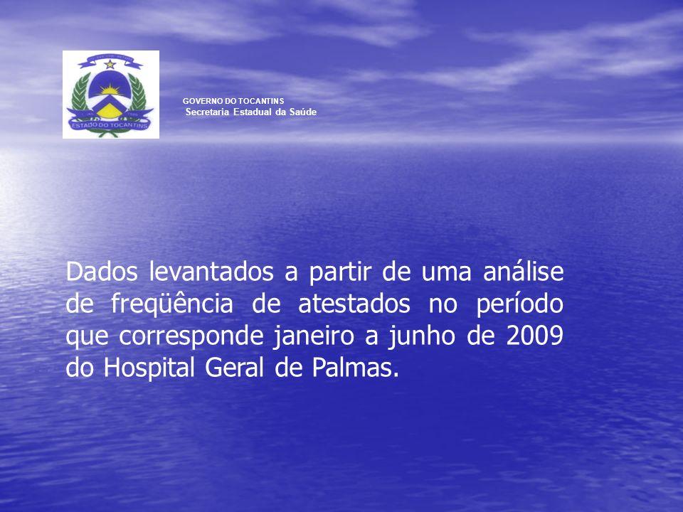 GOVERNO DO TOCANTINS Secretaria Estadual da Saúde.
