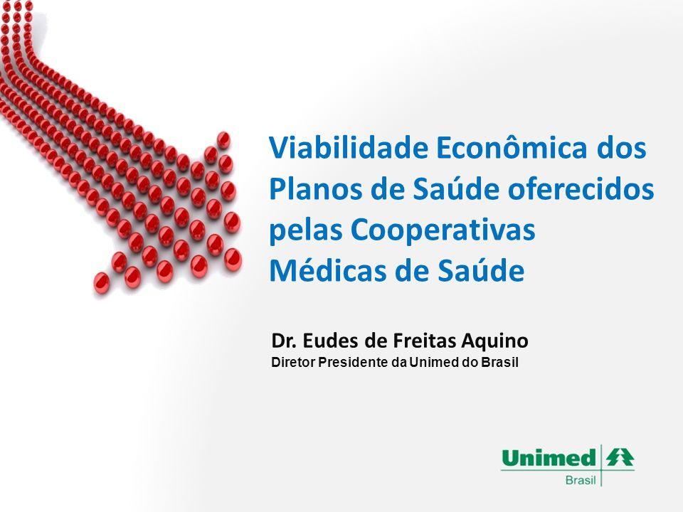Viabilidade Econômica dos Planos de Saúde oferecidos