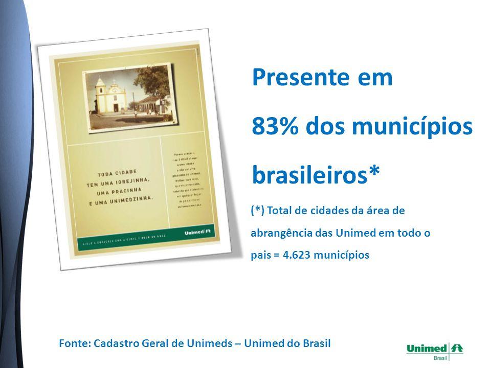 83% dos municípios brasileiros*