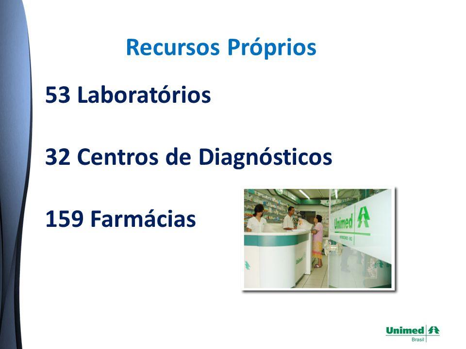32 Centros de Diagnósticos 159 Farmácias