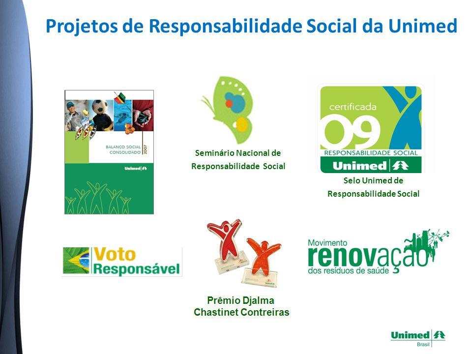 Seminário Nacional de Responsabilidade Social Responsabilidade Social