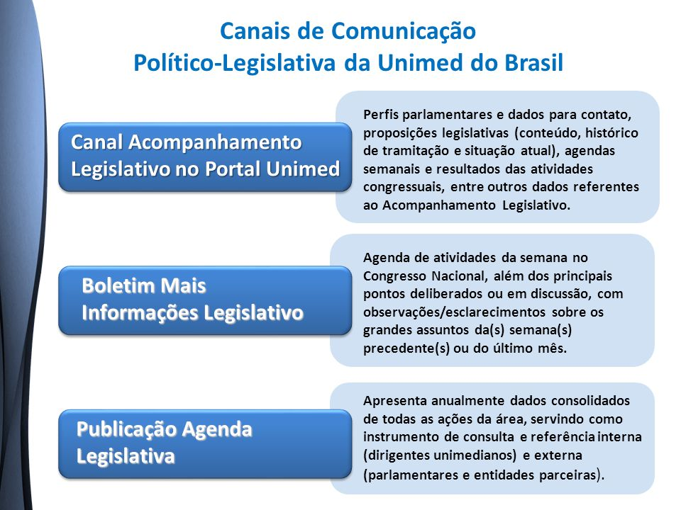 Político-Legislativa da Unimed do Brasil