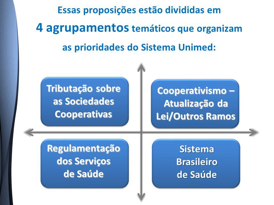 as Sociedades Cooperativas Regulamentação dos Serviços