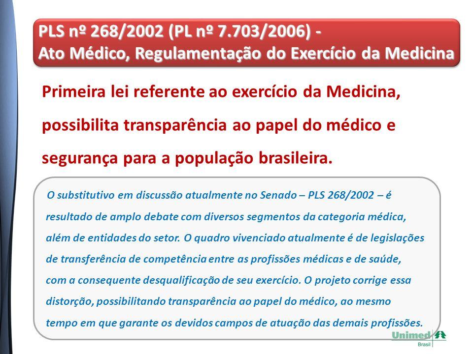 Ato Médico, Regulamentação do Exercício da Medicina