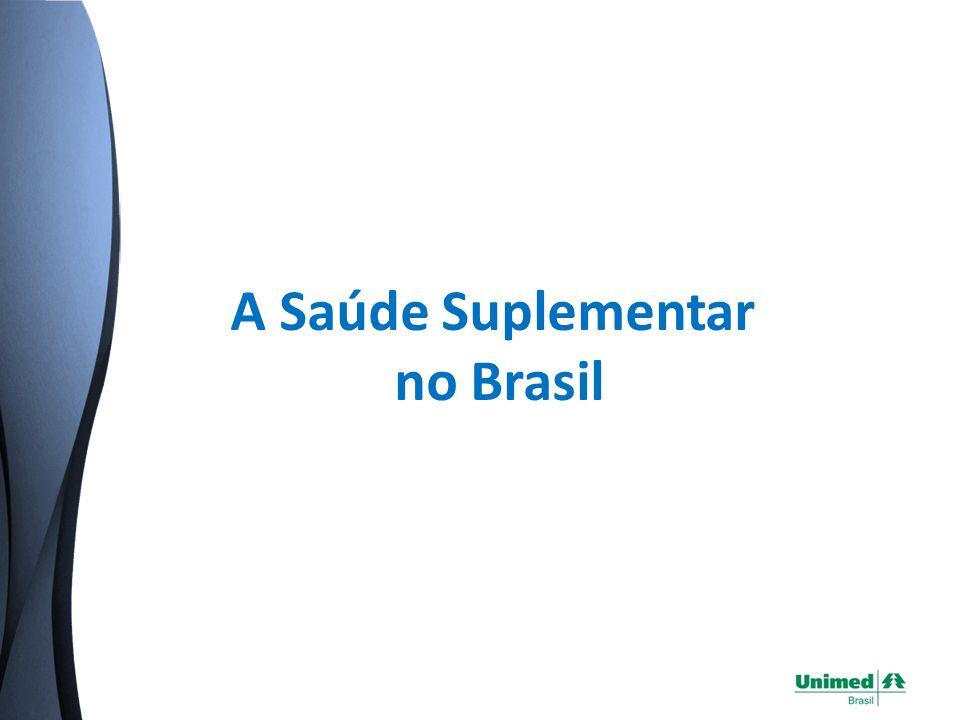 A Saúde Suplementar no Brasil