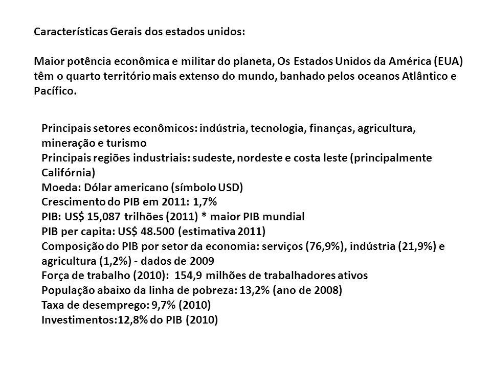 Características Gerais dos estados unidos: