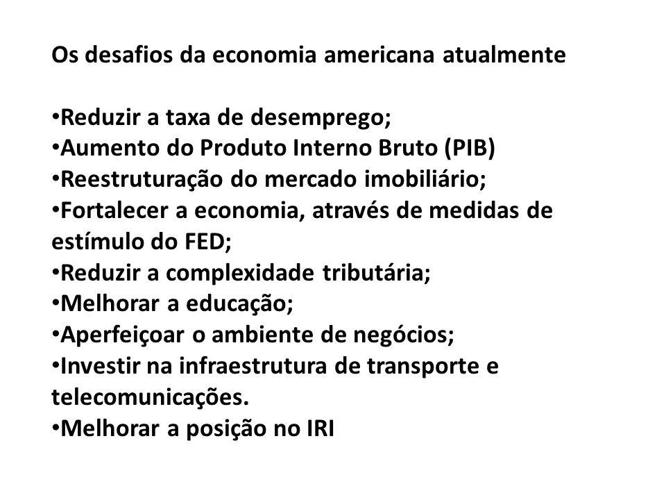 Os desafios da economia americana atualmente
