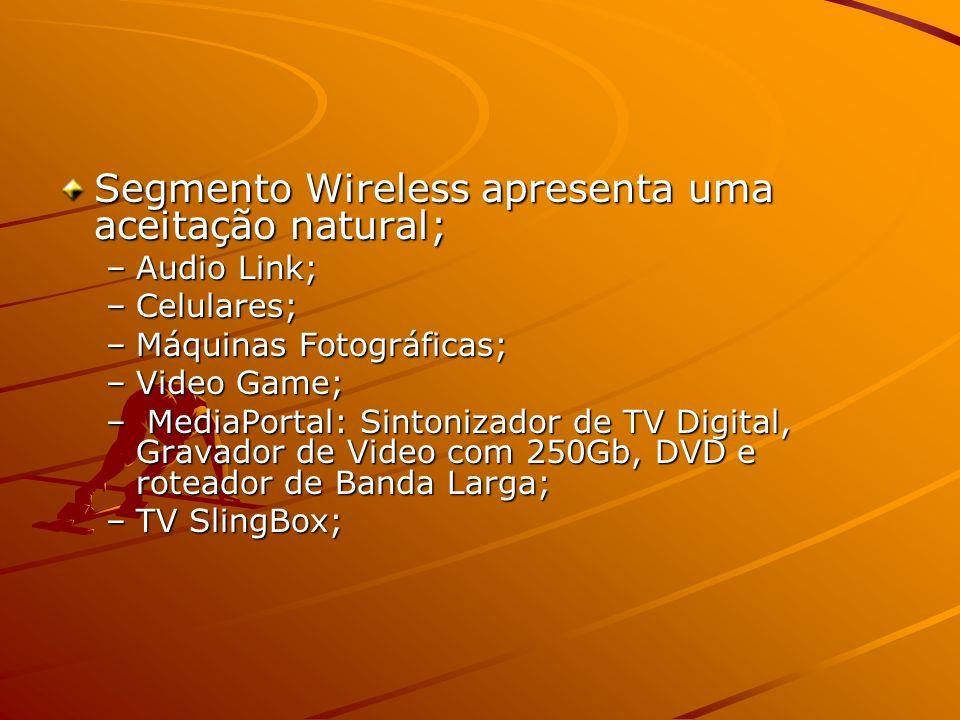Segmento Wireless apresenta uma aceitação natural;