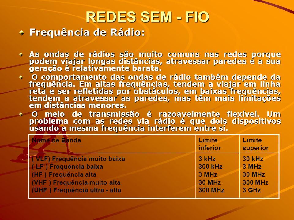 REDES SEM - FIO Frequência de Rádio: