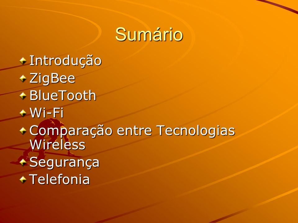 Sumário Introdução ZigBee BlueTooth Wi-Fi