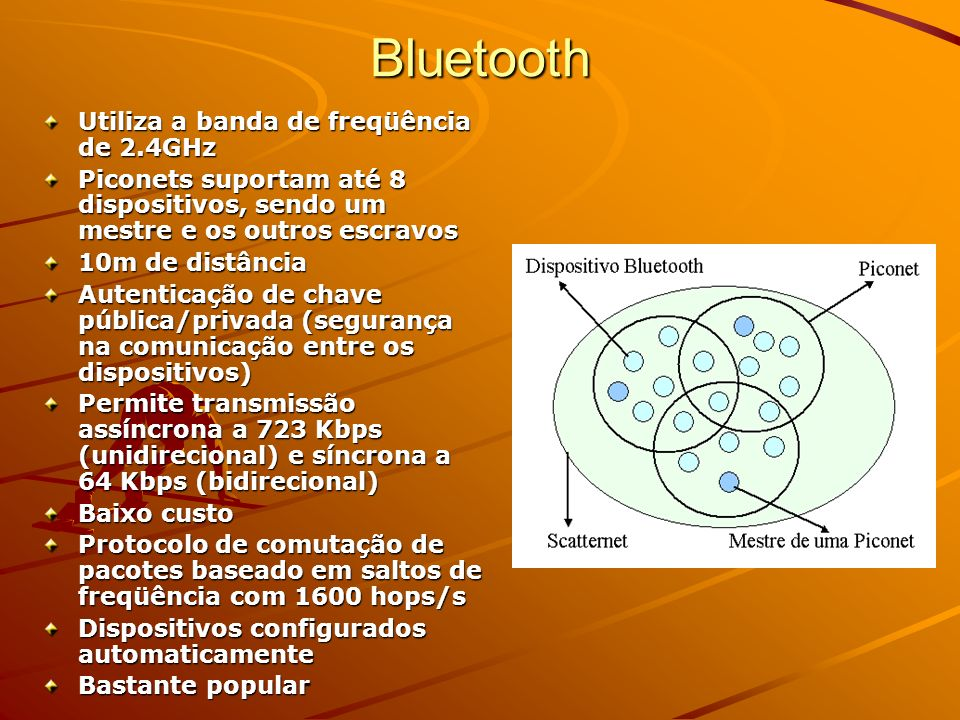 Bluetooth Utiliza a banda de freqüência de 2.4GHz