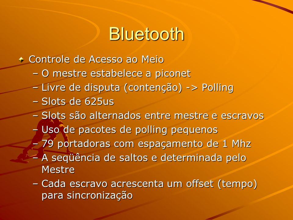 Bluetooth Controle de Acesso ao Meio O mestre estabelece a piconet