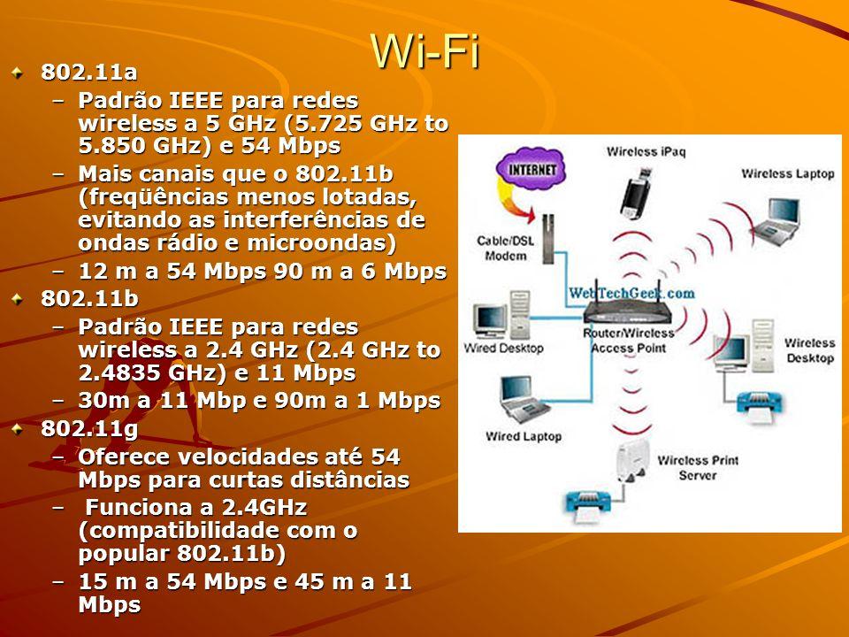 Wi-Fi802.11a. Padrão IEEE para redes wireless a 5 GHz (5.725 GHz to 5.850 GHz) e 54 Mbps.