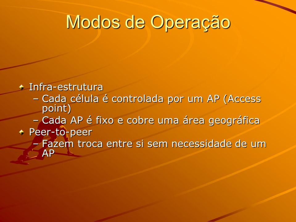 Modos de Operação Infra-estrutura