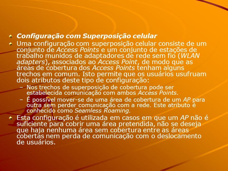 Configuração com Superposição celular