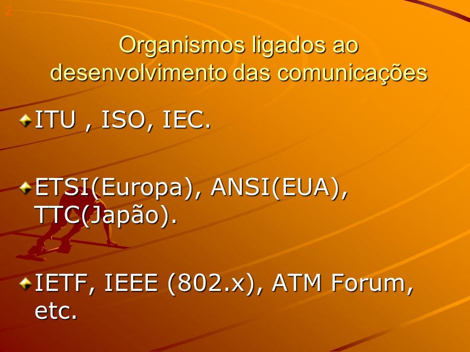 Organismos ligados ao desenvolvimento das comunicações