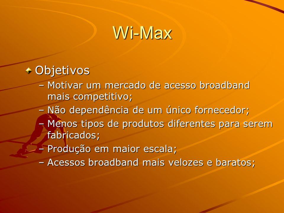 Wi-Max Objetivos. Motivar um mercado de acesso broadband mais competitivo; Não dependência de um único fornecedor;