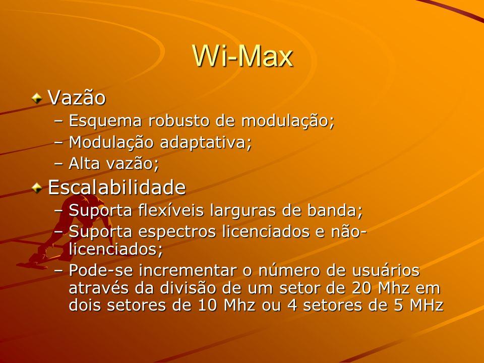 Wi-Max Vazão Escalabilidade Esquema robusto de modulação;