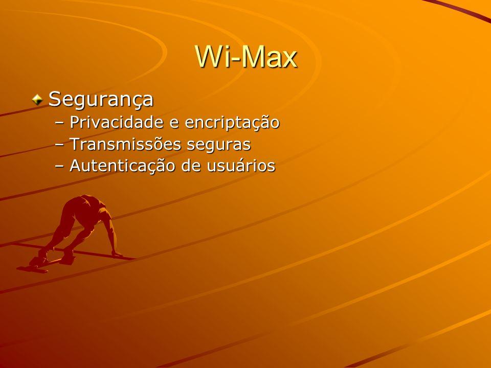 Wi-Max Segurança Privacidade e encriptação Transmissões seguras