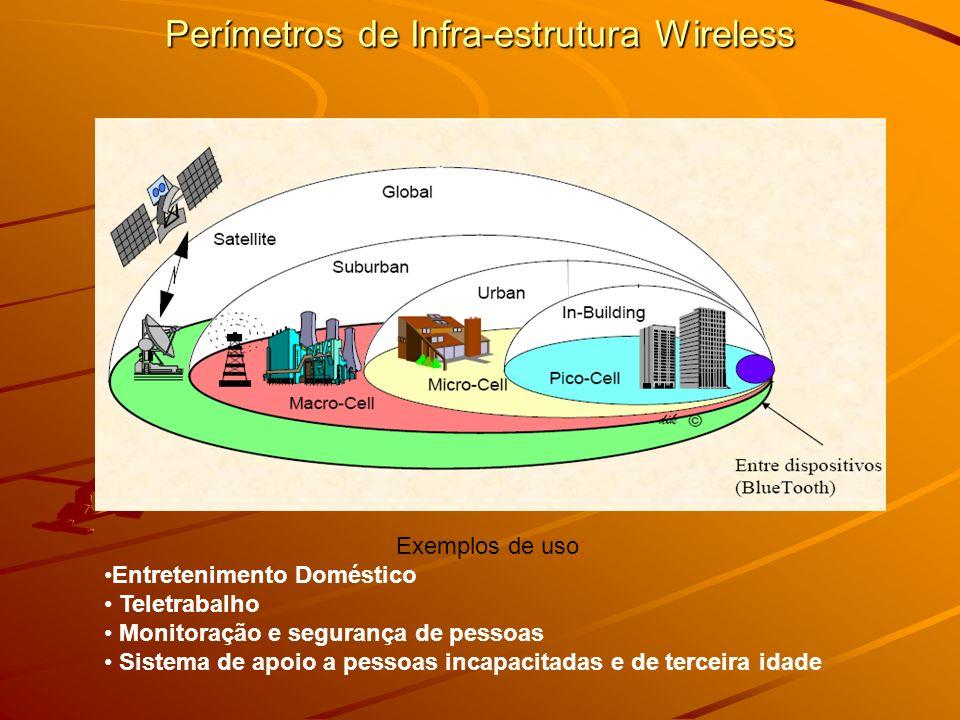 Perímetros de Infra-estrutura Wireless