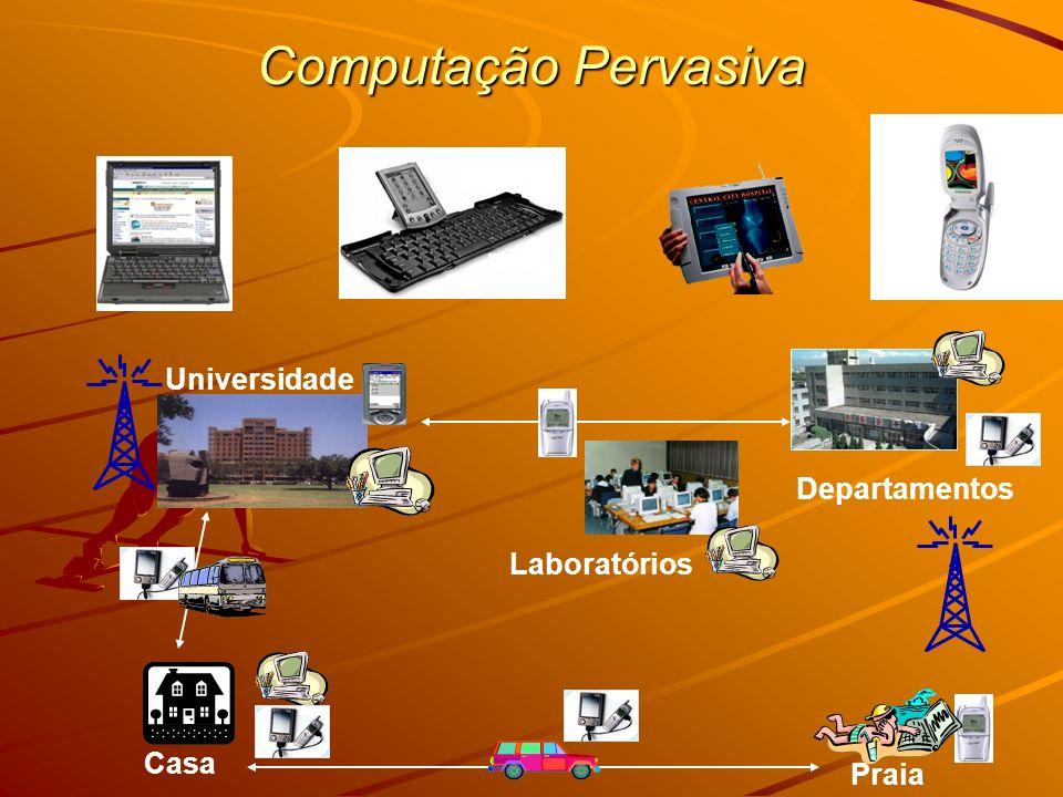 Computação Pervasiva Universidade Departamentos Laboratórios Casa