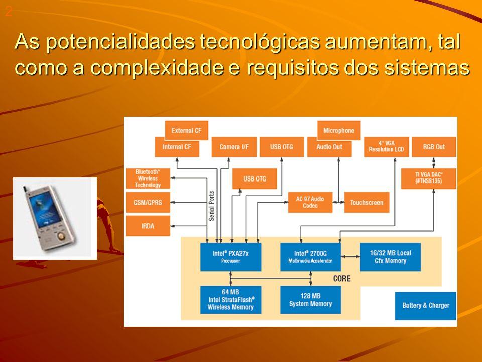 2 As potencialidades tecnológicas aumentam, tal como a complexidade e requisitos dos sistemas