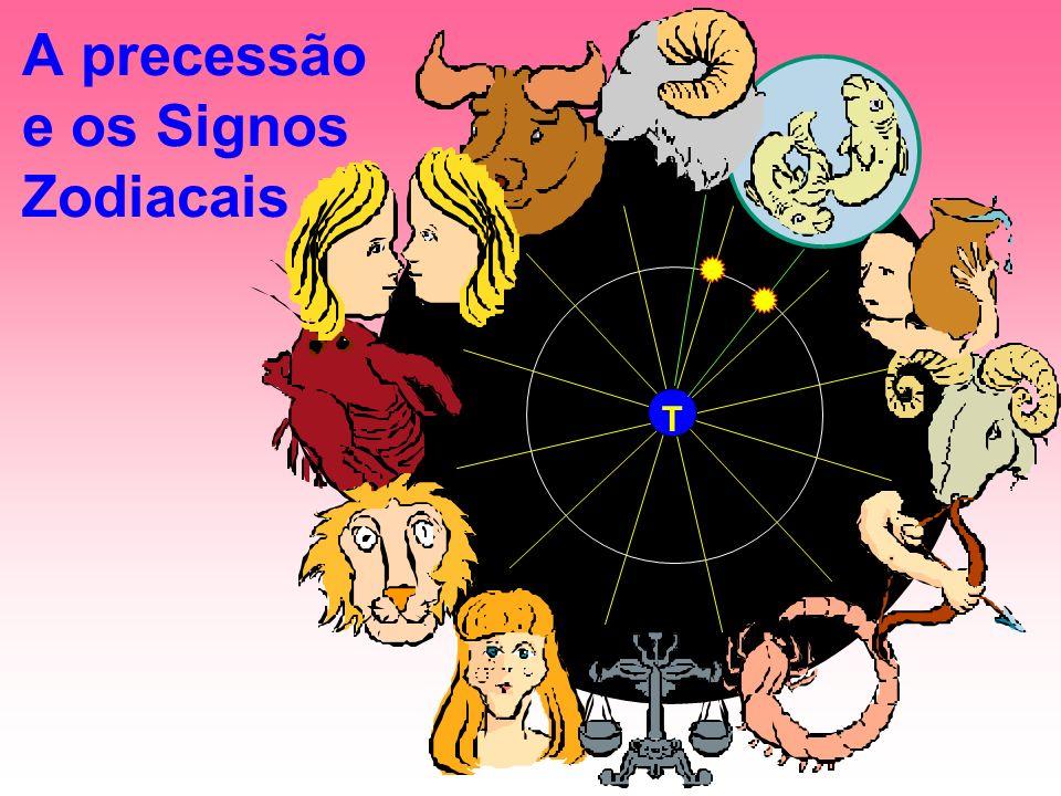 A precessão e os Signos Zodiacais