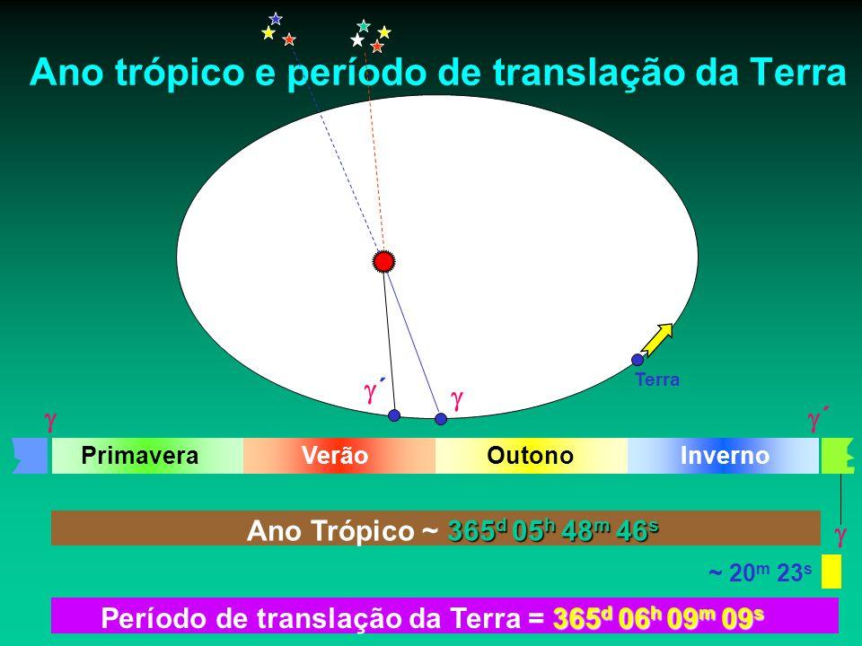 Ano trópico e período de translação da Terra