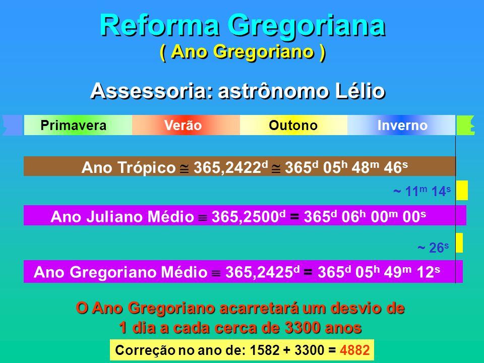 Reforma Gregoriana ( Ano Gregoriano )