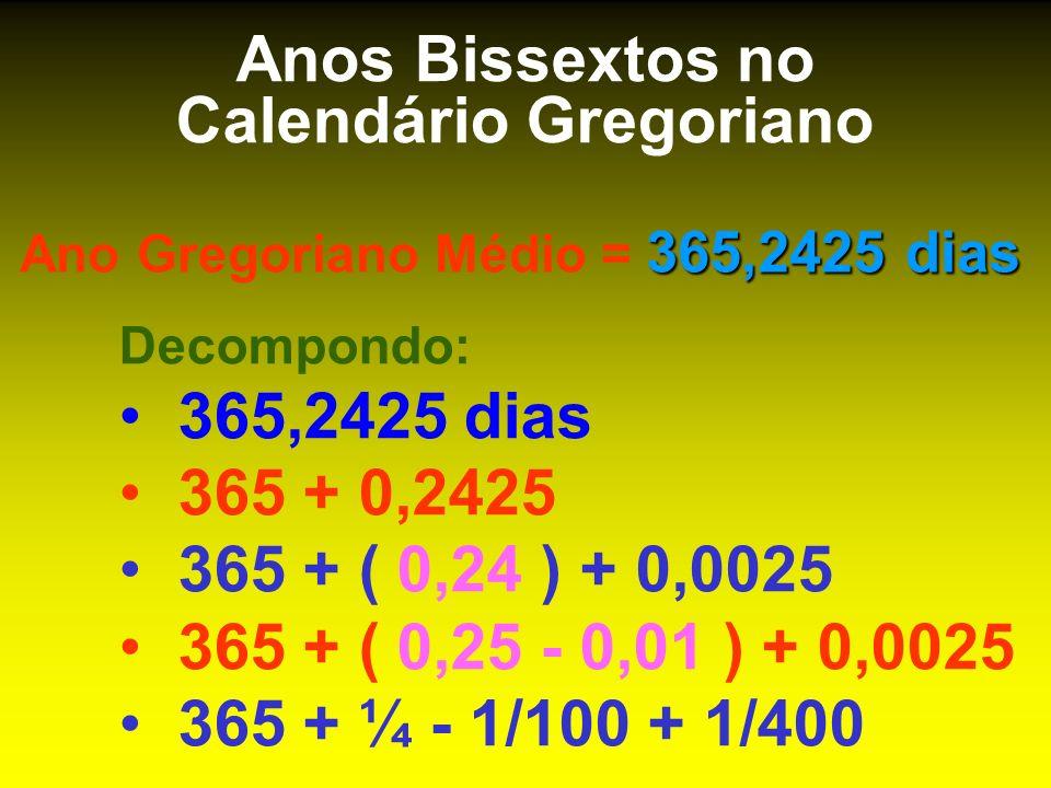 Anos Bissextos no Calendário Gregoriano