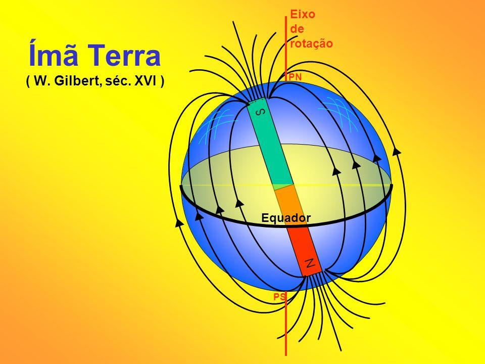 Ímã Terra ( W. Gilbert, séc. XVI )