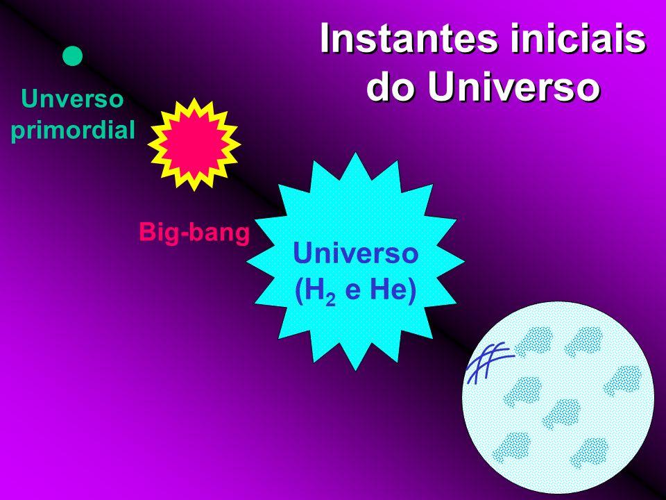 Instantes iniciais do Universo