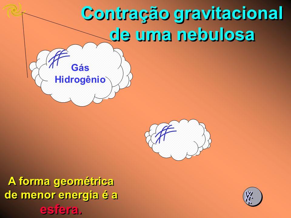 Contração gravitacional de uma nebulosa