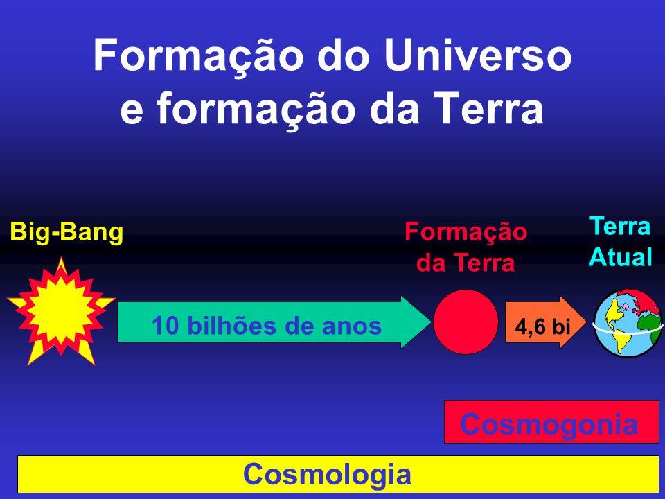 Formação do Universo e formação da Terra