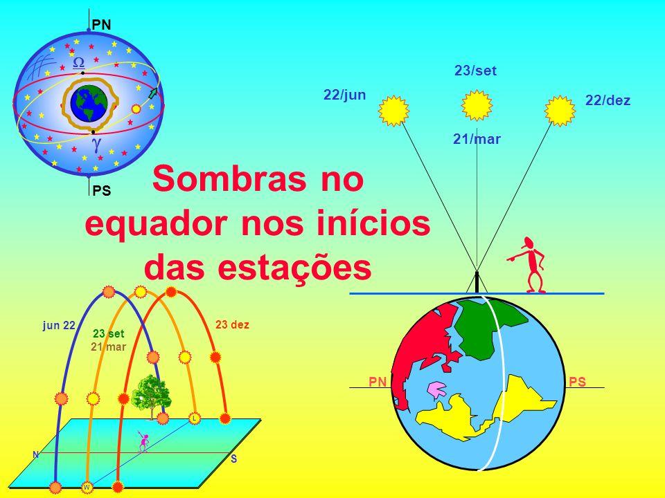 Sombras no equador nos inícios das estações